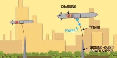 boeing-patent-drone-recharge.si