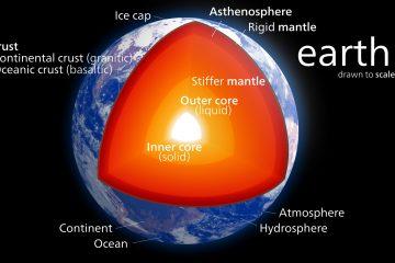 earth-core-layers-crust-diagram